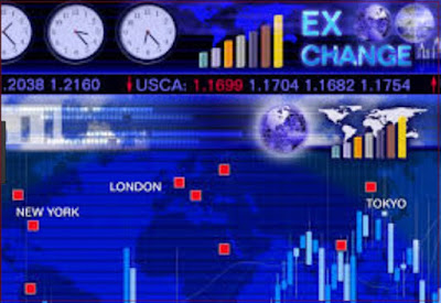 How to Forex Trading Training