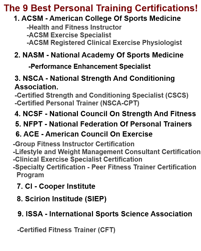 1 Very Better Of Personal Training Certifications