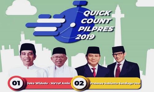 Hasil Quick Count Pilpres di Pemilu 2019 dari 40 Lembaga Survei Terdaftar di KPU