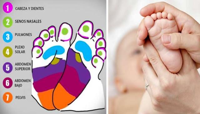 Puntos de masaje para tu bebe