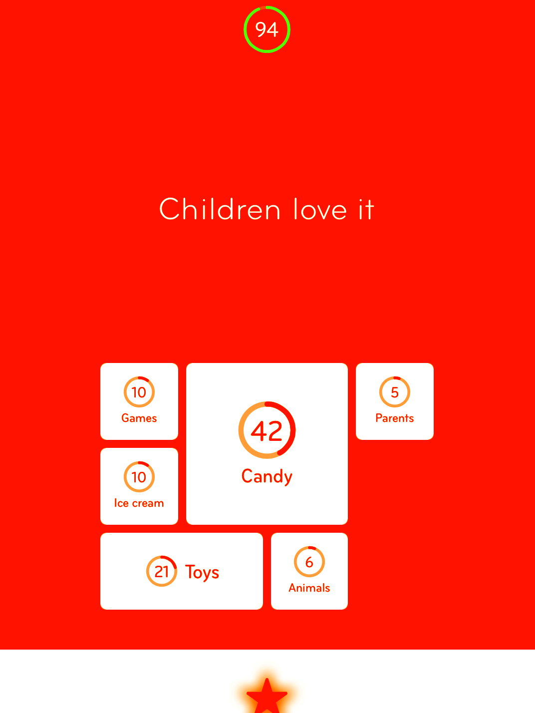 Love It Must Have Been: 94% Level 30 Children Love It Answer Cheat