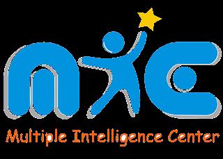 Logo Multiple Intelligence Center (MIC)