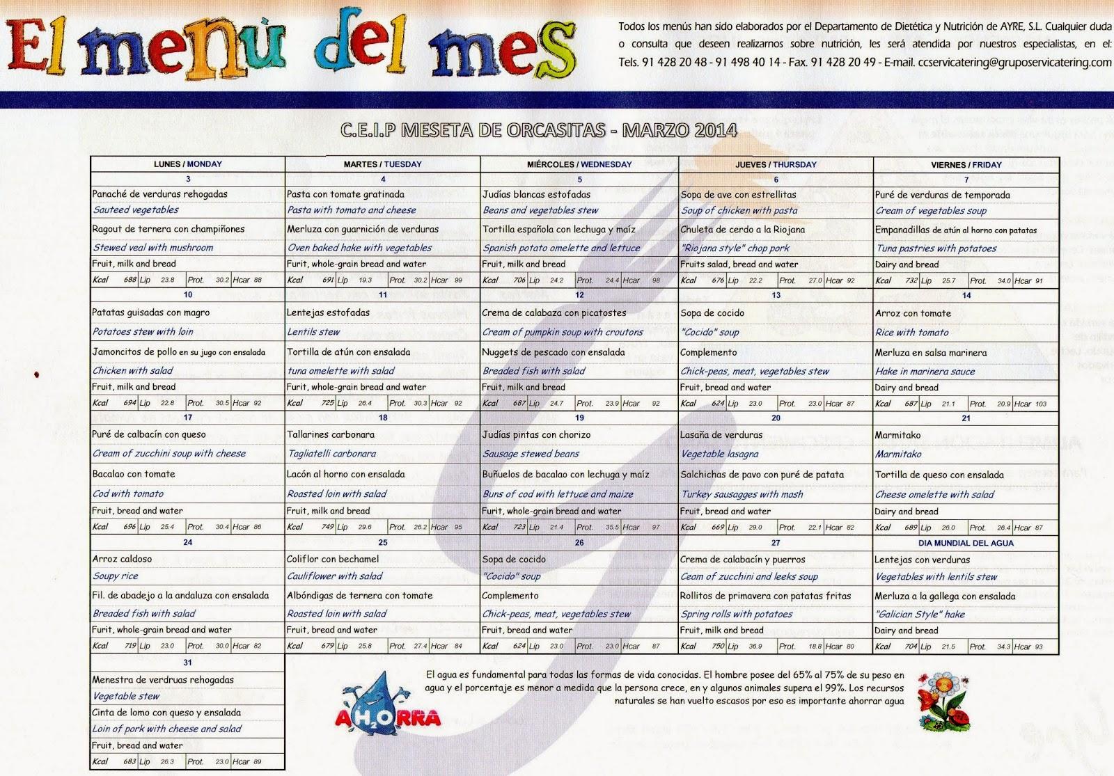 menu dieta equilibrada mensual