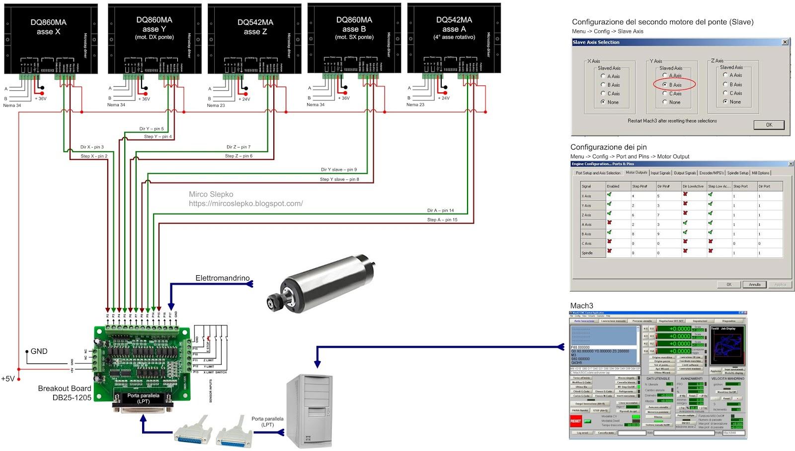5 Axis Cnc Breakout Board Wiring Diagram Home Telephone Diy Progetti In Ferro 11 Cablaggio Scheda