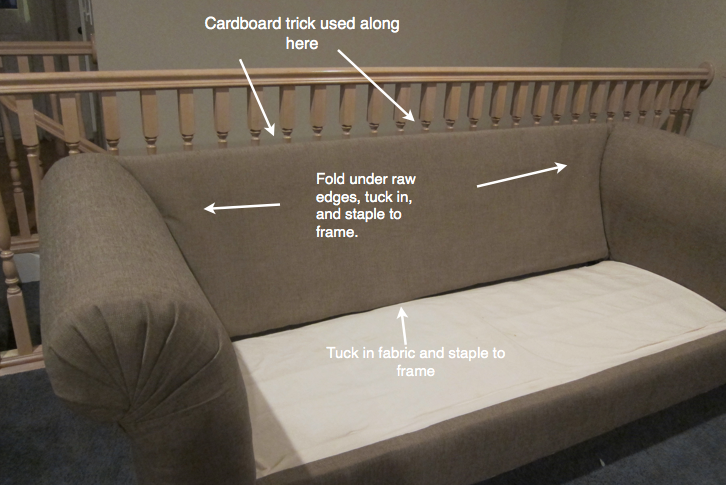 Diy Strip Fabric From A Couch, What Are The Parts Of A Sofa Called