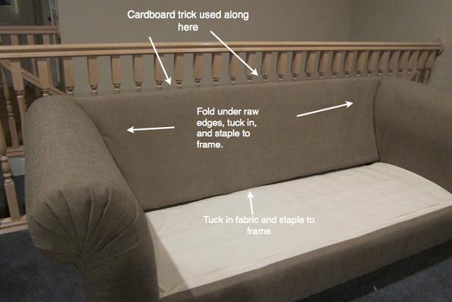 Sofa Under Cushion Support – TheSofa
