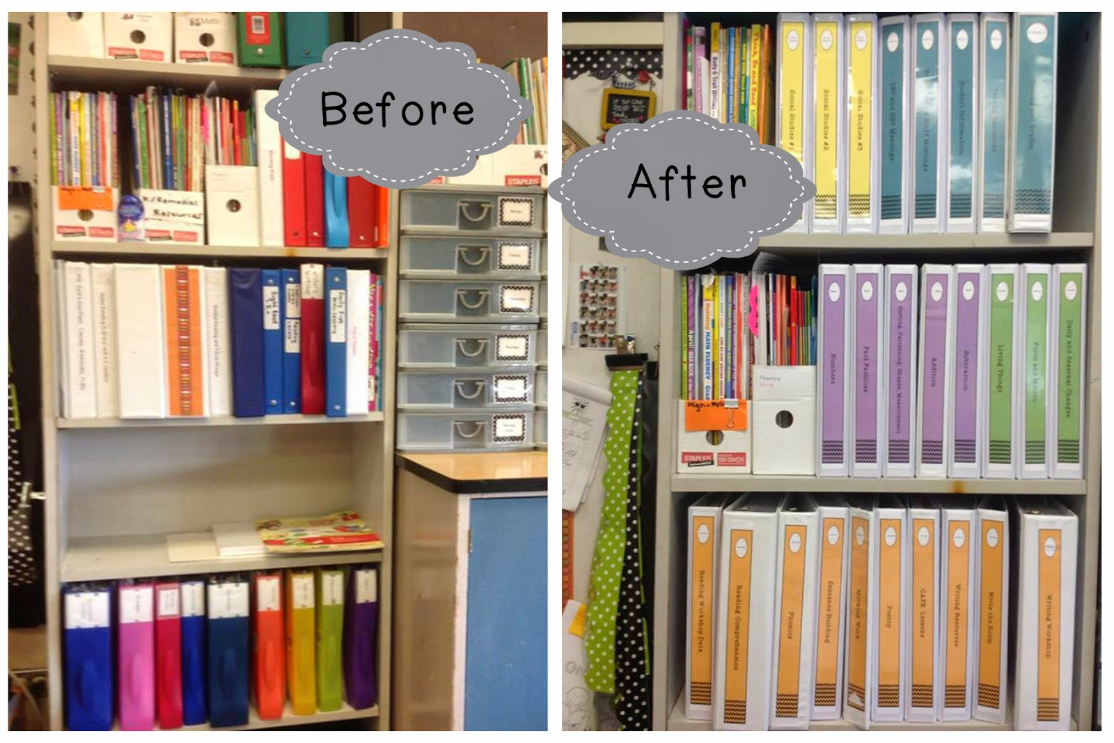 Grade one snapshots organization tip binders galore for Home construction binder