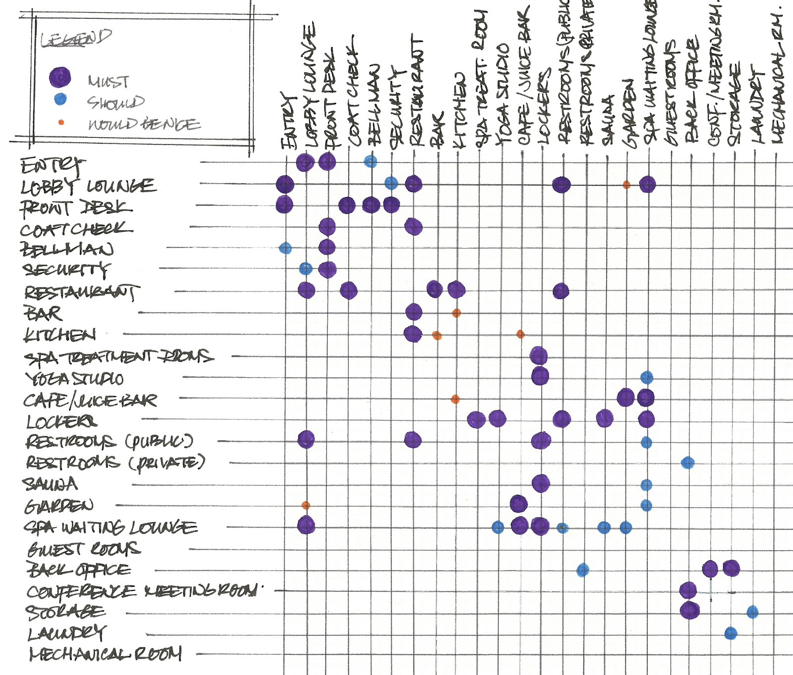 Diagram For 5 Gum Nissan Patrol Stereo Wiring Criteria Matrix / Adjacency Bubble | L.ko » Urban Hotel