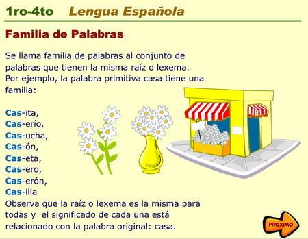 Planetaprende for De que lengua proviene la palabra jardin