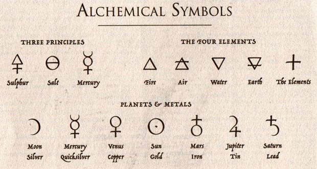 Resultado de imagen para Elementos Mundanos alquimia