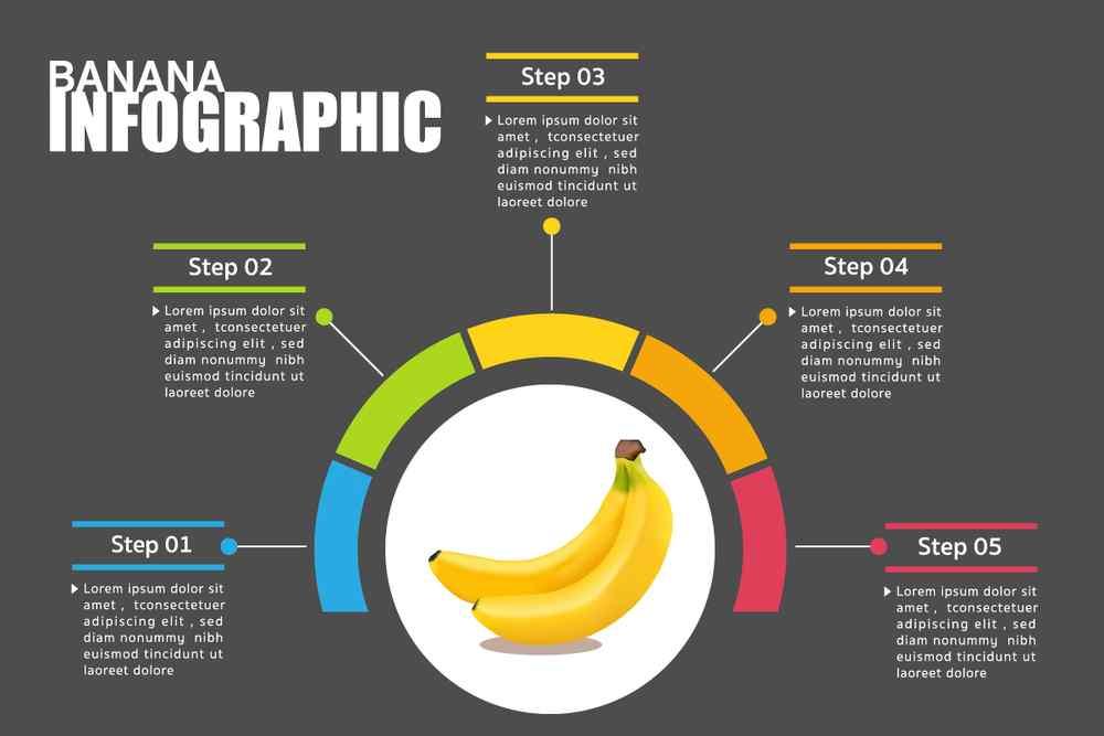 benefits banana