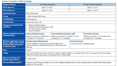 CPSE ETF Further Fund Offer 2 opens March 15, 2017