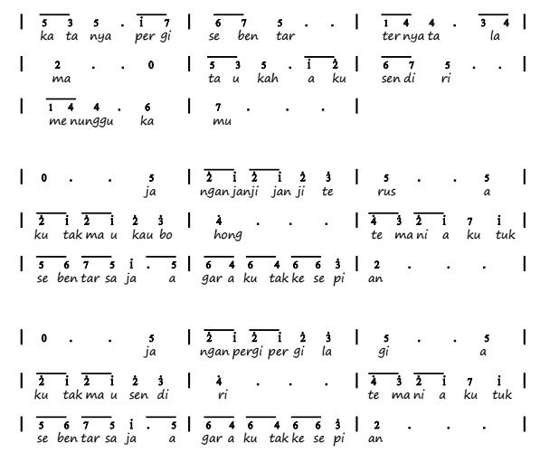 Not Angka Pianika Lagu Kesepian - Vierra