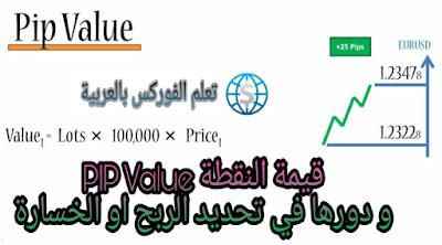 قيمة النقطة PIP Value
