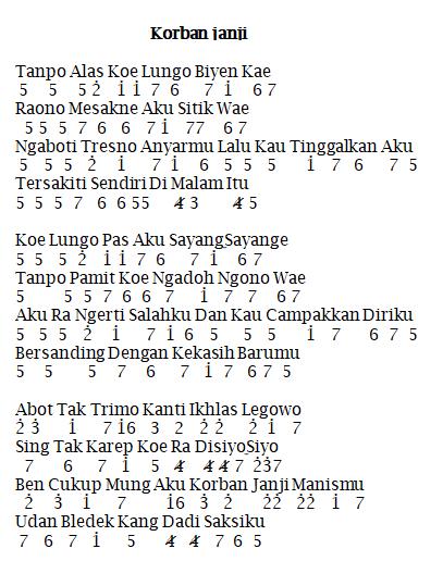 Not Angka Korban Janji : angka, korban, janji, Angka, Korban, Janji, Guyon, Waton, Partitur, Terbaru