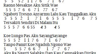 Not Angka Lagu Korban Janji Guyon Waton Not Lagu Angka Pianika