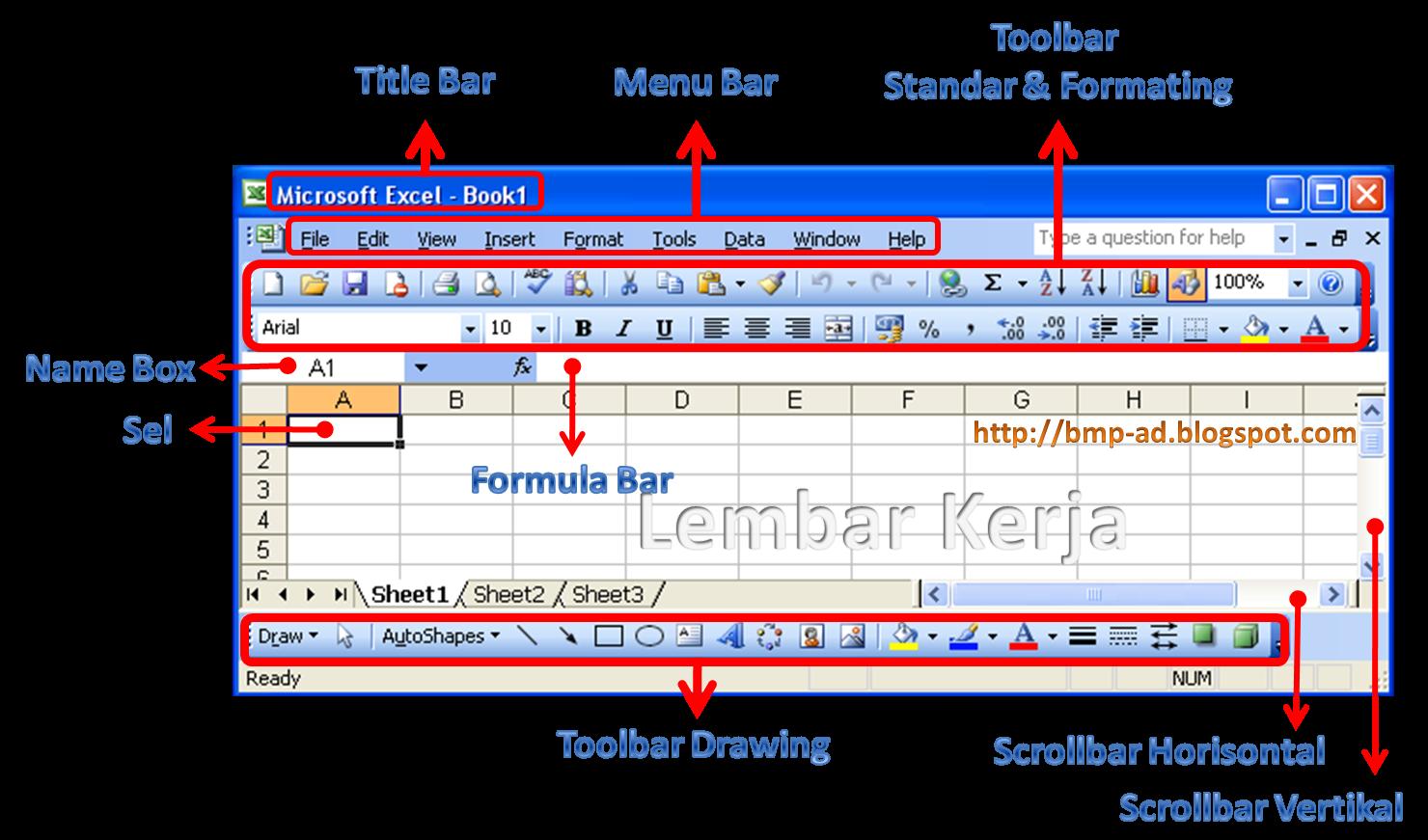 Tik Bagian Dalam Lembar Kerja Microsoft Excel