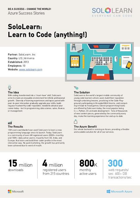 Sololearn web design