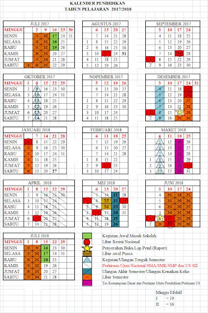 Kalender Pendidikan 2017/2018 Lengkap Semua Propinsi Dan Rincian Hari Efektif