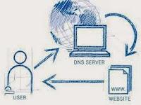 Tutorial Cara Konfigurasi DNS Server di Linux Debian