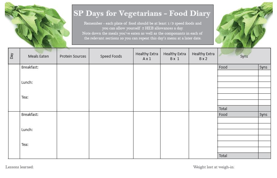 Printable Food Diary For Sp Days For Vegetarians