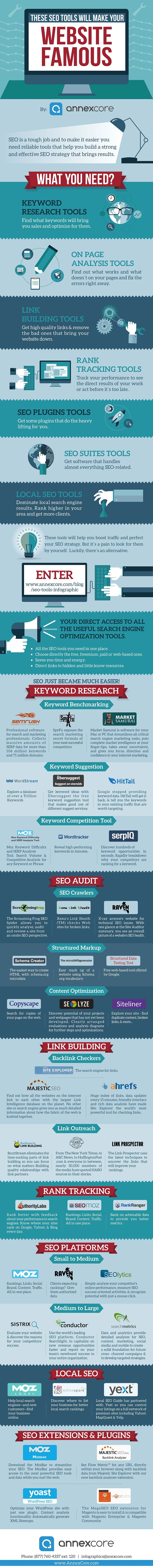 These SEO Tools Will Make Your Website Famous - #infographic