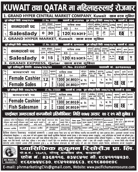 Jobs in Qatar for Nepali, Salary Rs 43,739