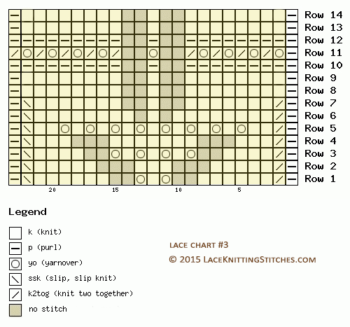 Lace pattern chart no.3 - Multiple of 18 sts, + 1.
