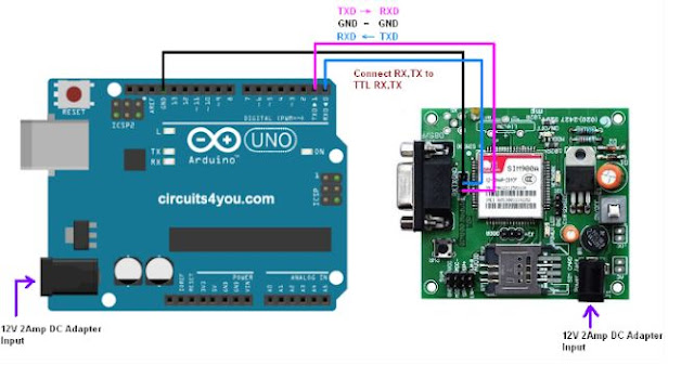 How to interface GSM SIM900A with Arduino