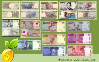 contoh uang kartal