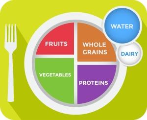 اساسيات التغذية السليمة ومبادئ ادارة الوزن