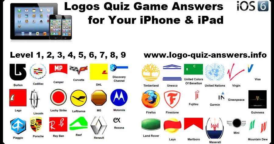 Famous Logo Quiz Answers | Logo Wallpaper