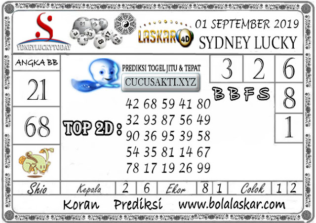 Prediksi Sydney Lucky Today LASKAR4D 01 SEPTEMBER 2019