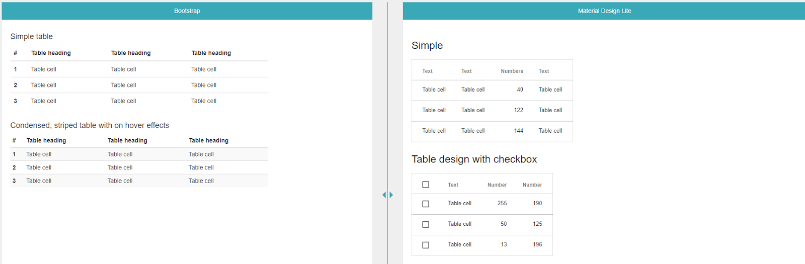 Comparing Bootstrap With Googles Material Design Lite Bootstrap