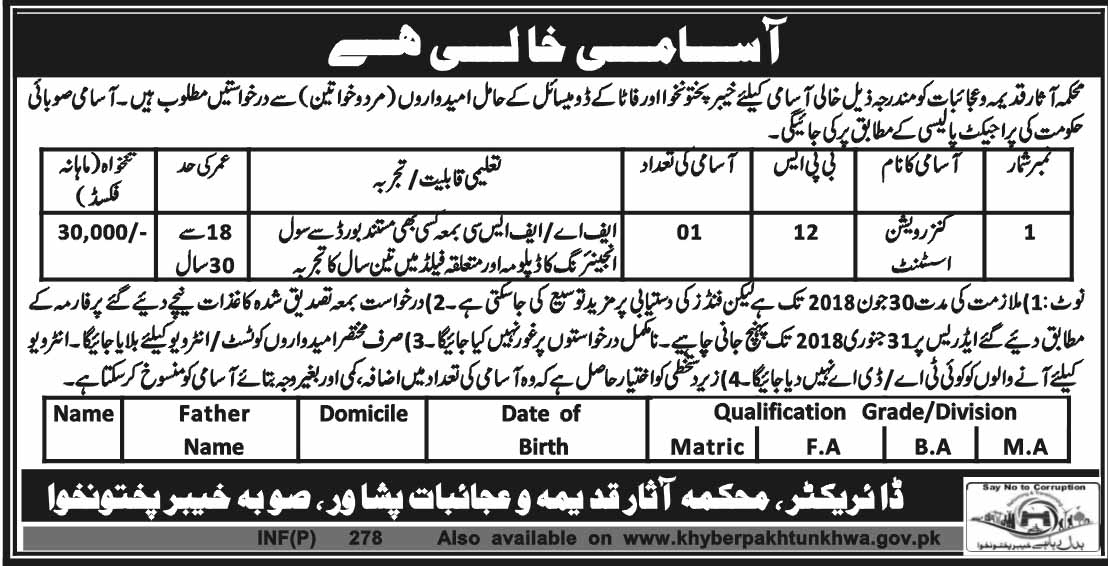 Department Of Archaeology Khyber Pakhtunkhwa jobs 2018