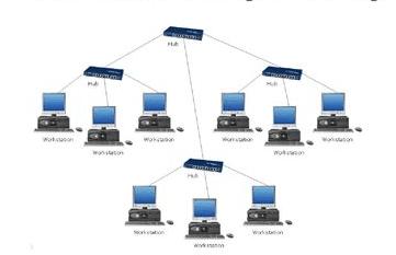 Hướng Dẫn Chia Sẻ Dữ Liệu Trong Mạng Nội Bộ (LAN - WIFI).