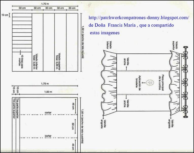 Patrones Cortinas En 2018 Pinterest Cortinas Cortinas. Zero Como ...