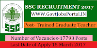 Staff Selection Commission Recruitment 2017 – 17793 posts of Trained Graduate Teacher (TGT)