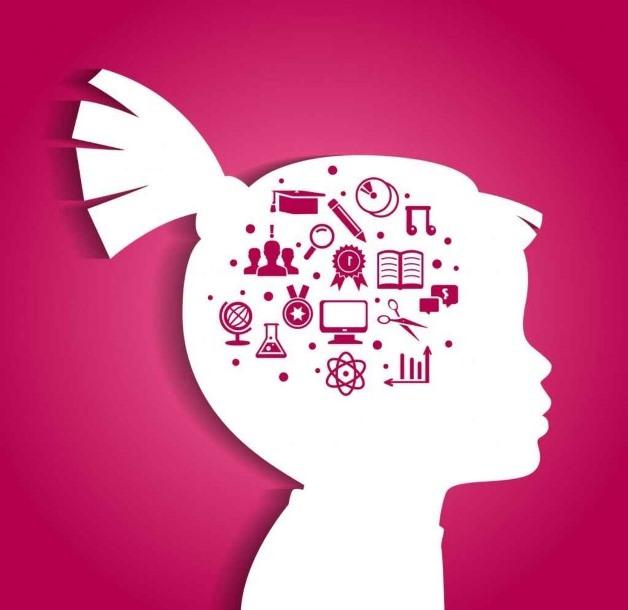 Η εξέλιξη και η διατήρηση του Δείκτη Νοημοσύνης IQ
