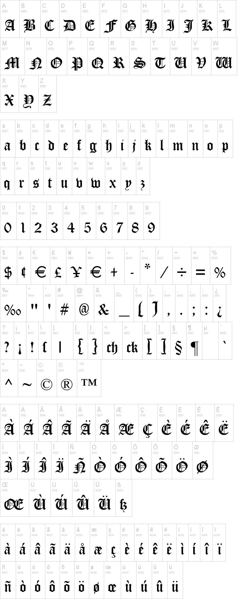 periodico voz galicia tipografia abecedario