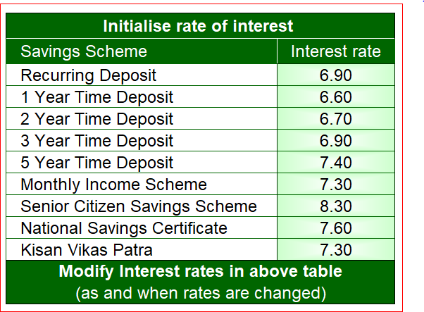 Dop Finacle Interest Calculator Lite For Interest Rates