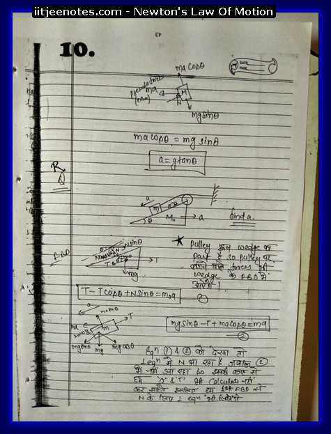 Laws Of Motion Notes