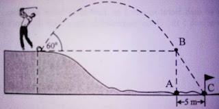 Pembahasan Soal UN Fisika 2016 tentang Gerak Parabola