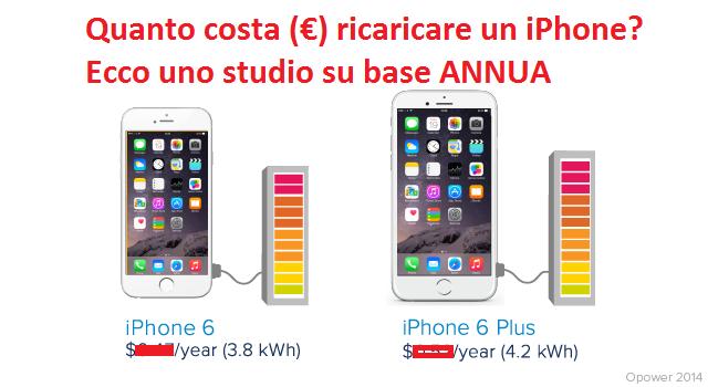 Quanto costa un iphone 6 plus e quanto e grande