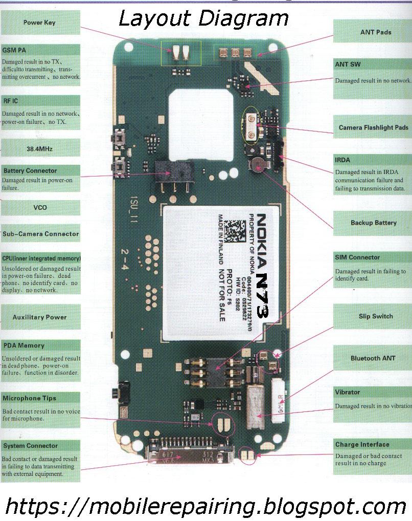 Mobile Repairing Tools Bluetoothschematiccircuitdiagramsjpg Free Maintenance Books