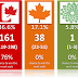 If a federal election was tomorrow, Liberals would likely be held to a minority