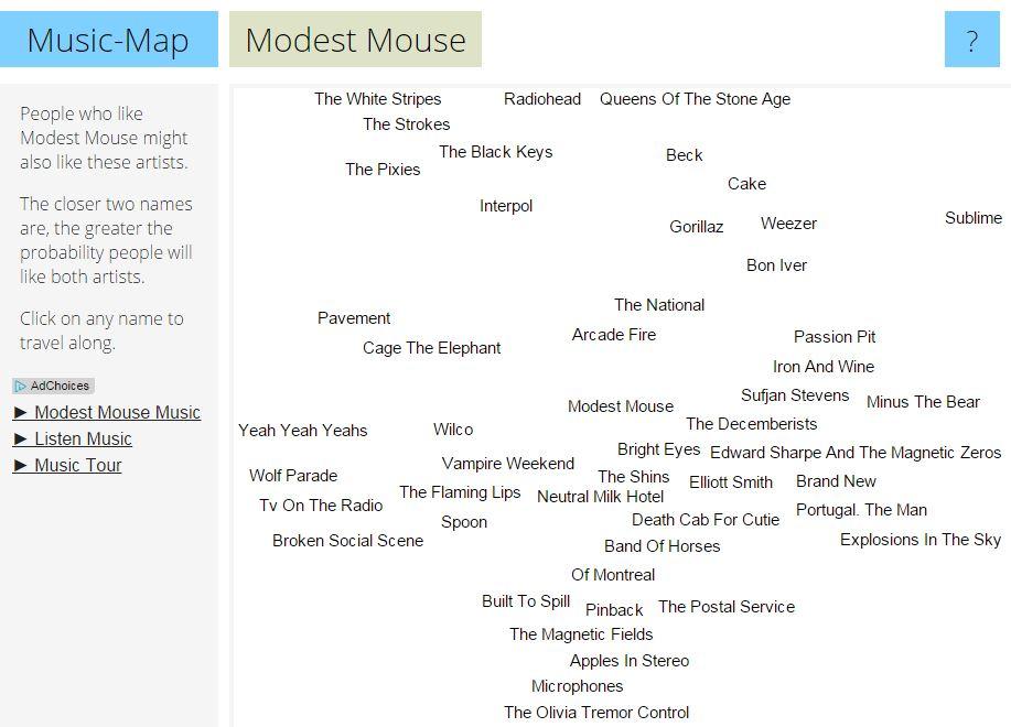 Gnod music map