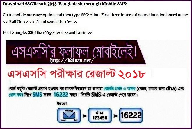 SSC Result 2018 educationboard.gov.bd