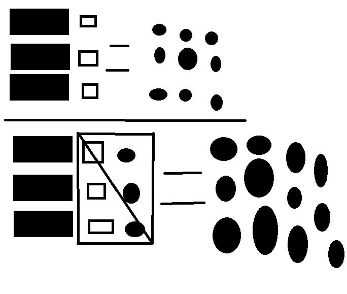 814 Math Blog (2012): Ryan's Unproject Algebra