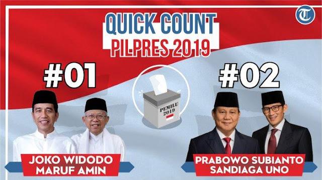 Peta Jokowi vs Prabowo di 32 Provinsi Versi QC Sementara Indo Barometer